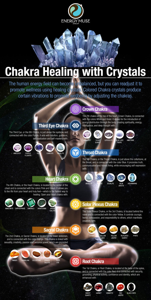 chakra-healing-with-crystals-517x1024